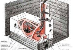 Схема пристрою російської печі