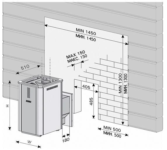 Схема установки дровяної печі для лазні
