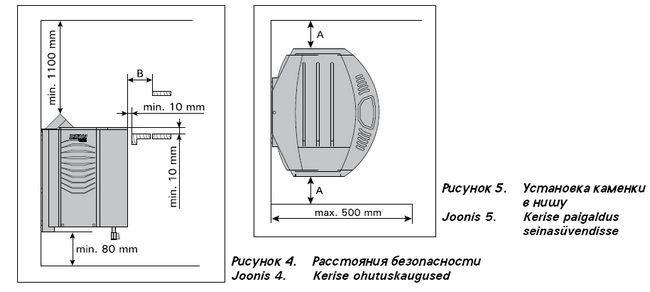 Схема установки електричної настінного печі