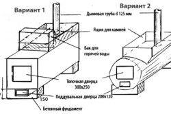 Схема збірки металевої печі
