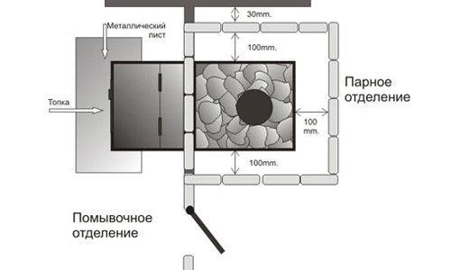 Схема установки печі з топкою з МИЙНА відділення