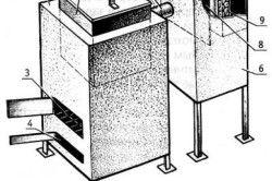 Схема металевої печі
