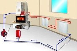 Фото - Пічне опалення, водяне опалення для заміських будинків