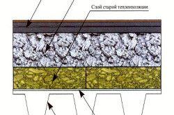 Схема покрівлі з пінобетону