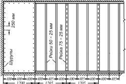 Фото - Перегородка шафа для квартири і будинки з гіпсокартону