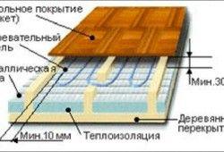 Фото - Пиріг статі на дерев'яних перекриттях і теплих підлогах