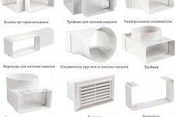 Елементи пластикових трубопроводів для вентиляції
