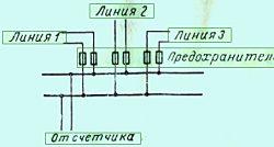 Схема групового щитка