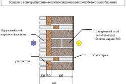 Схема кладки стіни з теплоізоляцією піноблоками