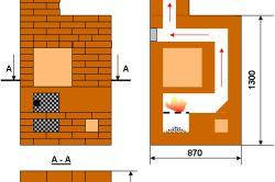 Фото - Майданчик для барбекю: як правильно організувати простір?