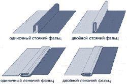 Фото - Чому саме фальцеві даху?