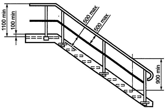 Фото - Під яким кутом треба розміщувати сходи