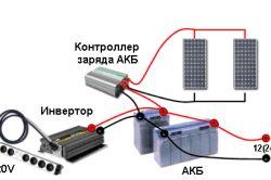 Фото - Підбір і розрахунок системи на сонячних батареях