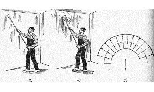 Підготувати стіни до наклеювання шпалер