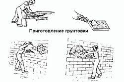 Схема грунтовки стіни