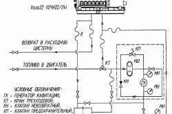Схема підключення генератора кавітації до паливної системи дизель-генераторів дизель-електрохід «Капітан Плахін»