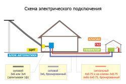 Схема підключення генератора і автоматики