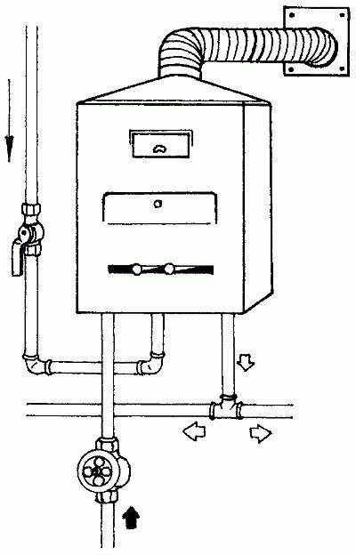 Фото - Підключення газової колонки