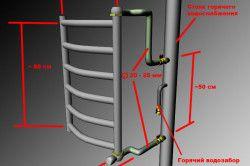 Схема підключення сушки для рушників до ГВС