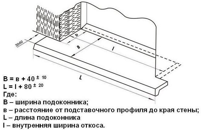 Фото - Підвіконня в інтер'єрі балкона