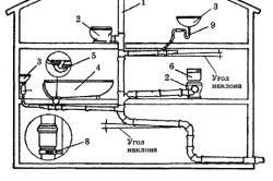 Фото - Детальна схема каналізації в приватному будинку