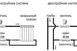 Фото - Підключення алюмінієвих радіаторів опалення