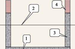 Схема побудови фундаменту з цокольним поверхом