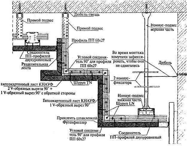 Схема багаторівневої стелі з гіпсокартону