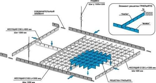 Схема пористого підвісної стелі