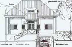Схема будинку з підземним гаражем