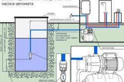 Схема підключення поверхневого насоса