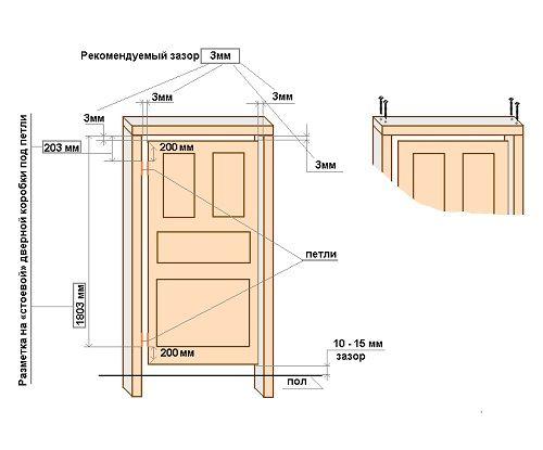 Фото - Поетапна установка дерев'яних дверей своїми руками