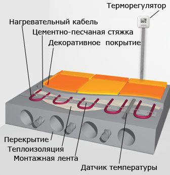 Teploizoljacija