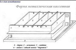 Схема металевої касетної форми для пінобетону