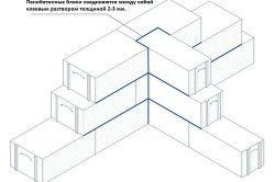 Схема зєднання пінобетонних блоків