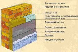 Схема пофарбованої цегельної стіни