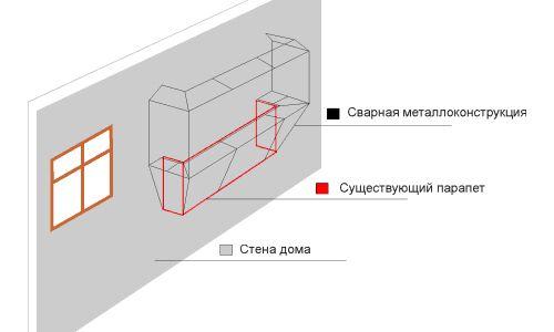 Фото - Фарбування внутрішньої і зовнішньої стіни балкона