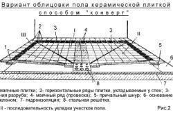 Схема укладання ламінату