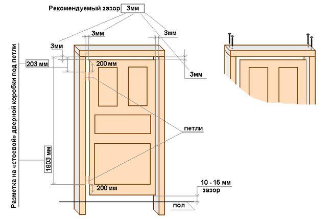 Фото - Корисні поради по установці дверей без порога