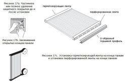 Схема конструкцій із стільникового полікарбонату