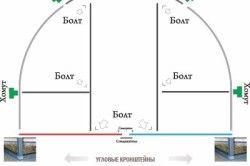 Схема установки парника з полікарбонату