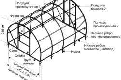 Схема теплиці з полікарбонату своїми руками