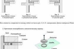 Схема кріплення Термошайба на полікарбонат
