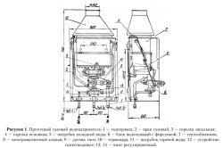 Фото - Як промити радіатор газової колонки