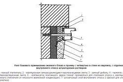 Приклад конструктивного рішення вузла бічного примикання віконного блоку до отвору за чвертю в стіні з цегли, з обробкою внутрішнього укосу штукатурним розчином