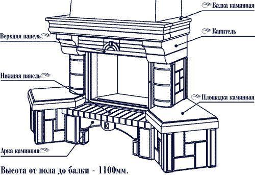 схема каміна