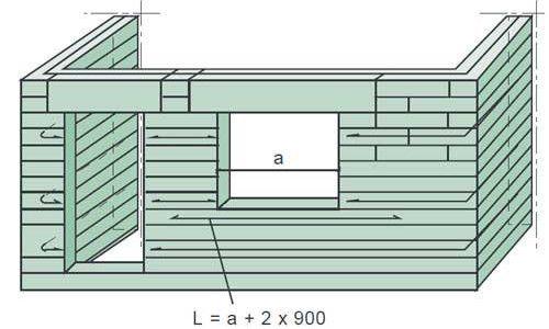 Схема армування кладки з газобетону