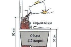 Схема пристрою торфяного біотуалету