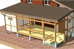 Зазвичай дах на прибудові робиться односхилим і пологішій, ніж основна дах. Щоб дах веранди гармоніювала з основною покрівлею, її потрібно накривати тими ж матеріалами, що використовувалися для створення даху основного будинку.