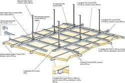 Схема каркаса для підвісної стелі